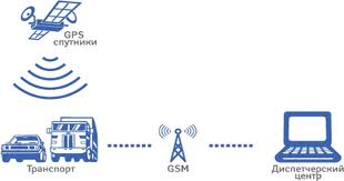 gps-tracking-in-ua.jpg